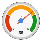 Speed132