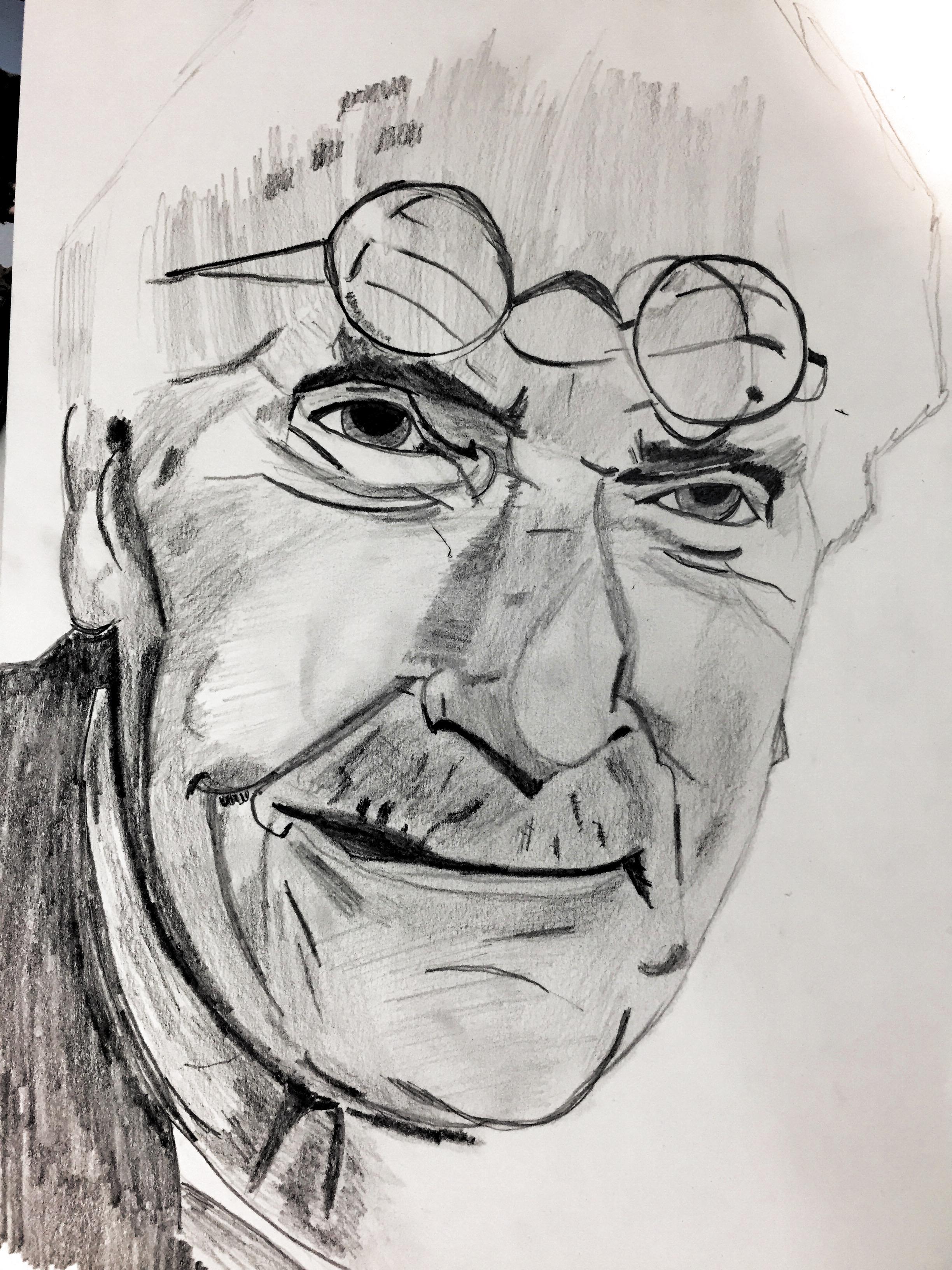 Carl Jung Personality profiling