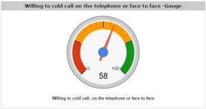 cold call gauge